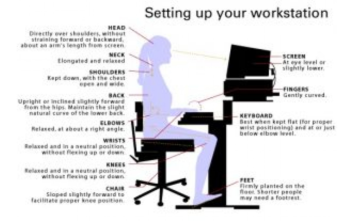 Desk For Success: A How To Guide