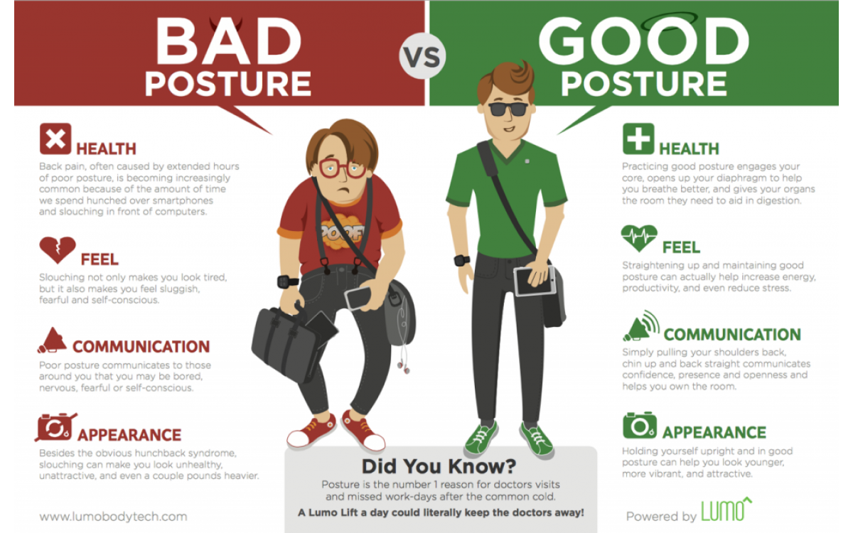 Posture is Vital to Your Health
